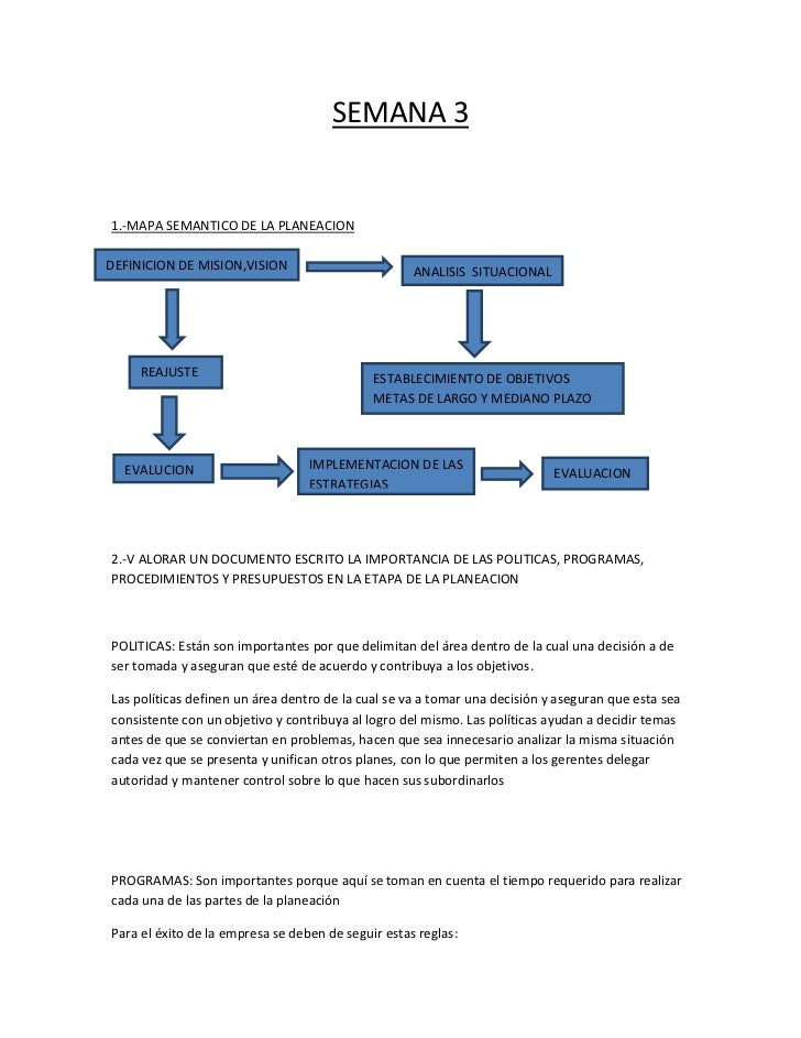 SEMANA 3<br />41871902338705EVALUACIONEVALUACION3596640238633018154652252980IMPLEMENTACION DE LAS ESTRATEGIAS0IMPLEMENTACI...
