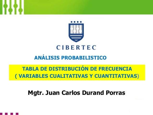 ANÁLISIS PROBABILISTICO TABLA DE DISTRIBUCIÓN DE FRECUENCIA ( VARIABLES CUALITATIVAS Y CUANTITATIVAS) Mgtr. Juan Carlos Du...