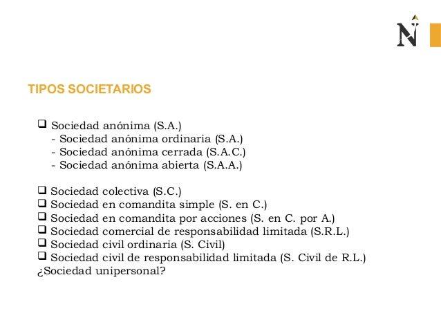Semana 3.  la sociedades Slide 3