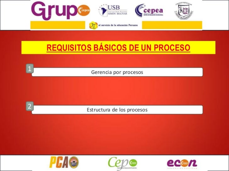 REQUISITOS BÁSICOS DE UN PROCESO1            Gerencia por procesos2           Estructura de los procesos