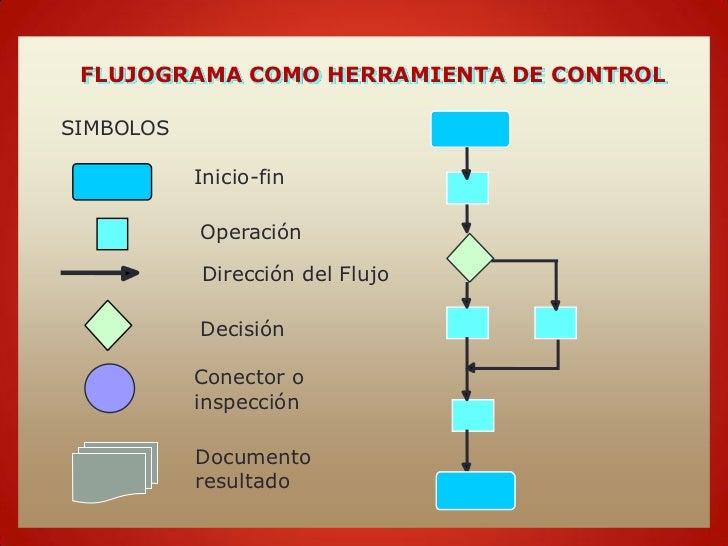 Formato: Ficha de Indicador                 D   M   A   I   C