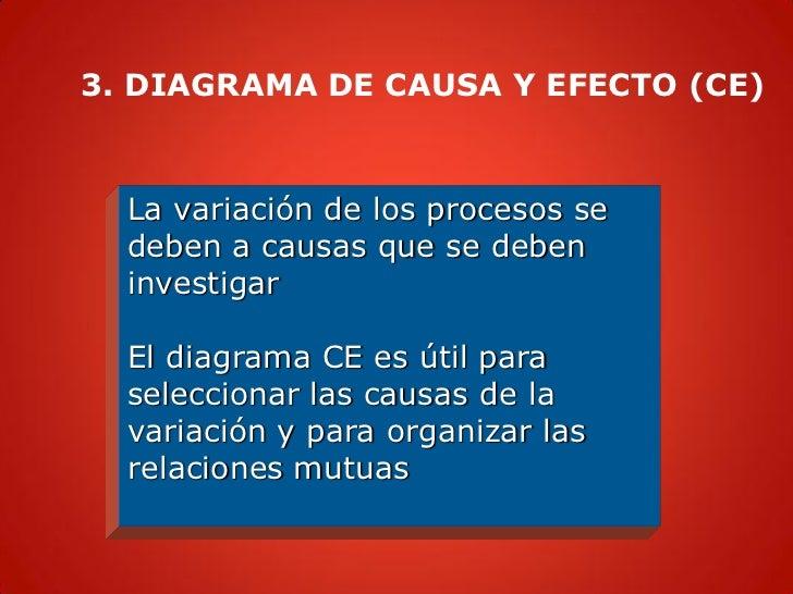 Formato: Ficha de Proceso – Sub Procesos, Salidas,D   M  A  I   C                            Indicadores                  ...
