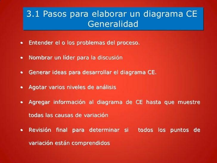 Formato: Alineamiento de Indicadores                             - Nivel Proceso                                    D   M ...