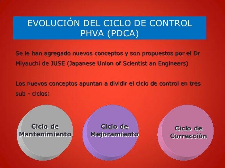 Semana 3 racionalizacion gestión por procesos