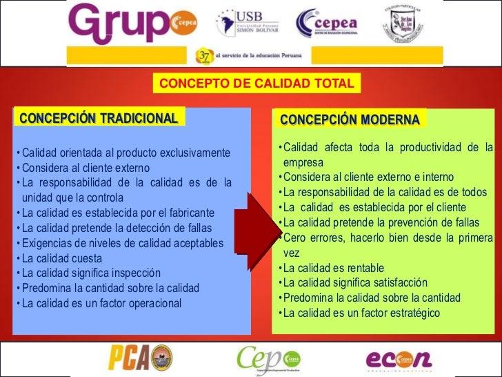 CONCEPTO DE CALIDAD TOTALCONCEPCIÓN TRADICIONAL                           CONCEPCIÓN MODERNA• Calidad orientada al product...