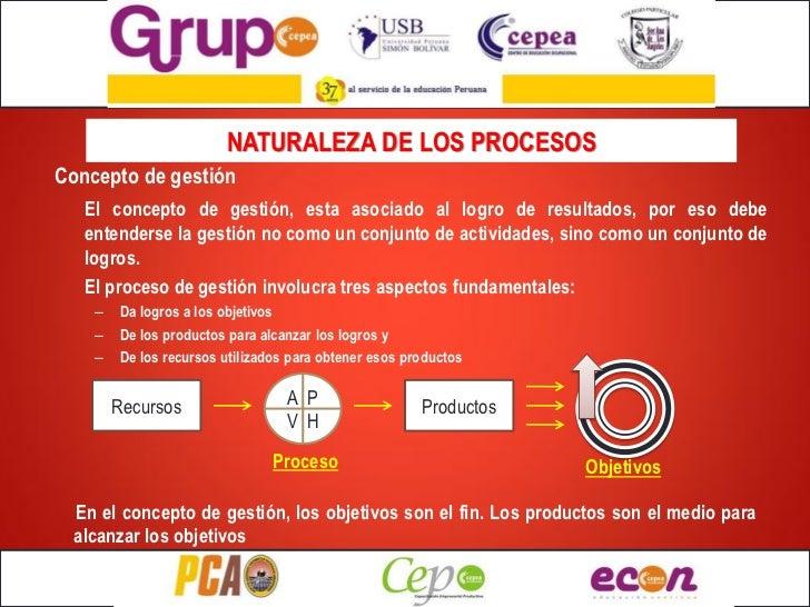 NATURALEZA DE LOS PROCESOSConcepto de gestión   El concepto de gestión, esta asociado al logro de resultados, por eso debe...