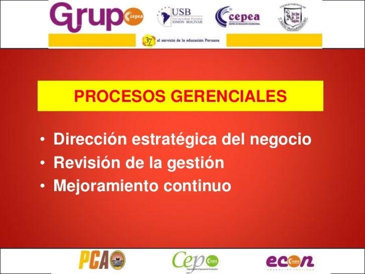 PROCESOS GERENCIALES• Dirección estratégica del negocio• Revisión de la gestión• Mejoramiento continuo