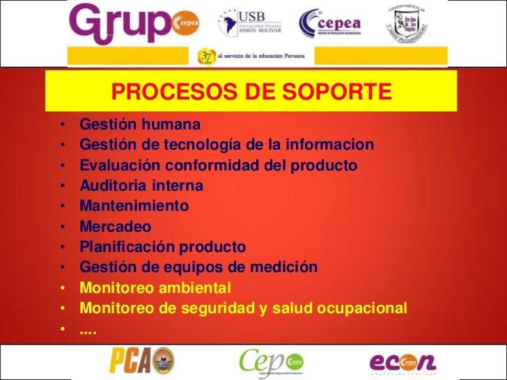 PROCESOS DE SOPORTE•   Gestión humana•   Gestión de tecnología de la informacion•   Evaluación conformidad del producto•  ...