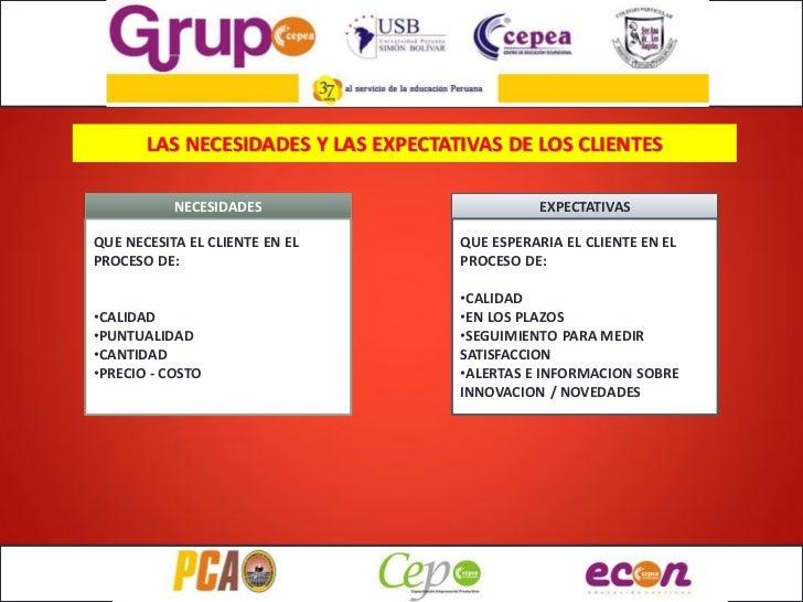 LAS NECESIDADES Y LAS EXPECTATIVAS DE LOS CLIENTES           NECESIDADES                          EXPECTATIVASQUE NECESITA...