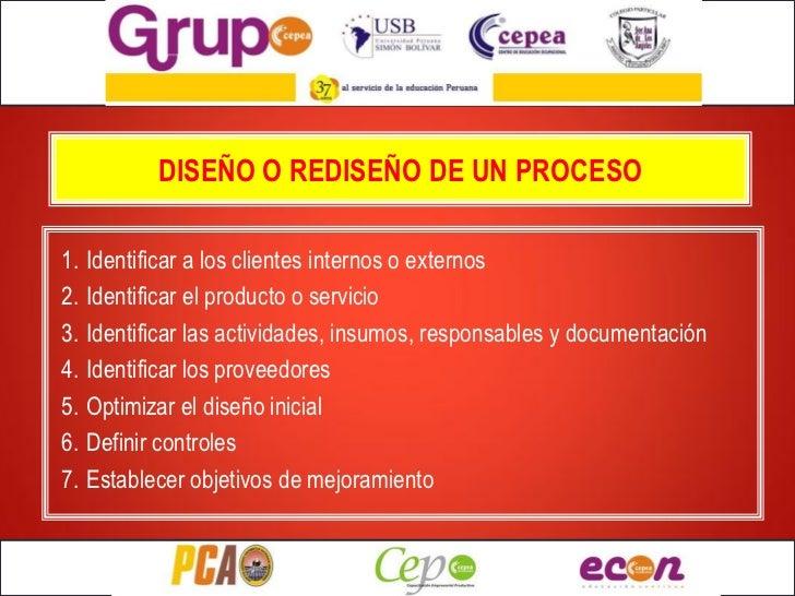 DISEÑO O REDISEÑO DE UN PROCESO1. Identificar a los clientes internos o externos2. Identificar el producto o servicio3. Id...
