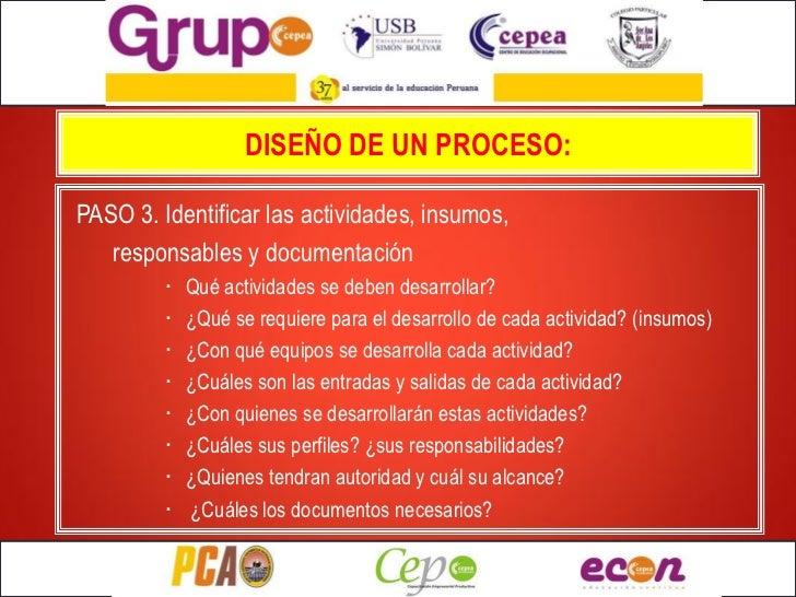 DISEÑO DE UN PROCESO:PASO 3. Identificar las actividades, insumos,   responsables y documentación         ·   Qué activida...