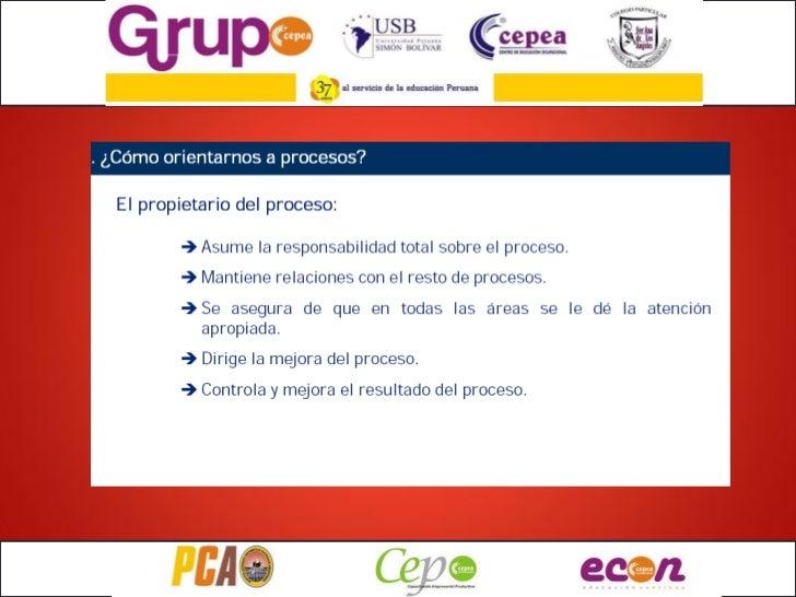 A) DIAGRAMA DE FLUJO DEL PROCESO ACTUAL          1º           Administración recepciona                       pedido o req...
