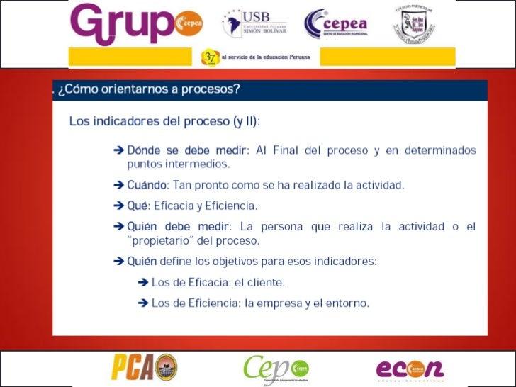 HOJA DE REGISTRO DEL PROCESO ACTUALNº                       Actividades                           Tiempo   Distancia     O...