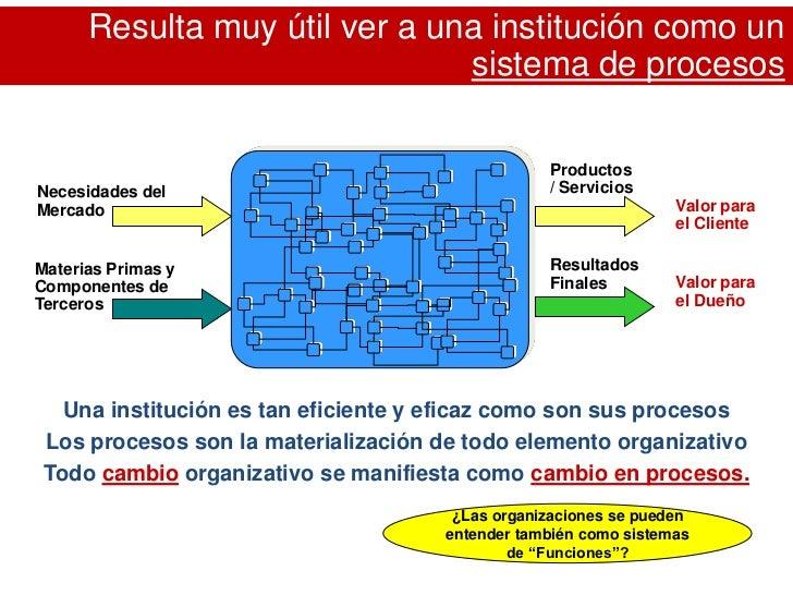Resulta muy útil ver a una institución como un                               sistema de procesos                          ...