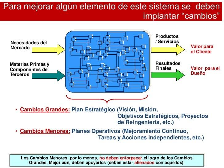 """Para mejorar algún elemento de este sistema se deben                                  implantar """"cambios""""                 ..."""