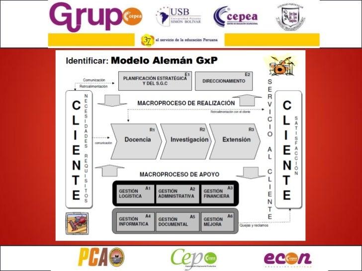 FLUJOGRAMA COMO HERRAMIENTA DE CONTROLSIMBOLOS           Inicio-fin           Operación           Dirección del Flujo     ...