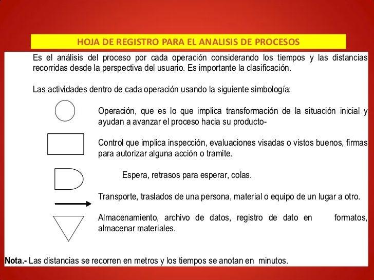 PROCESOS BÁSICOS PARA LOGRAR LA CALIDAD: JURAN                       Planeamiento de la calidad                           ...