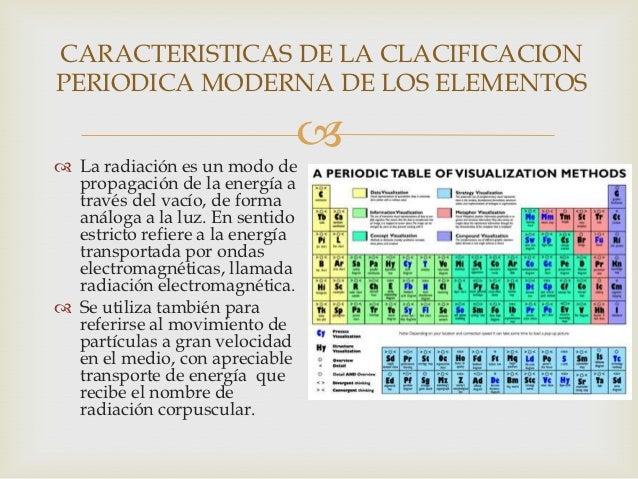 Semana 4 tabla periodica larga y tabla cuantica urtaz Images