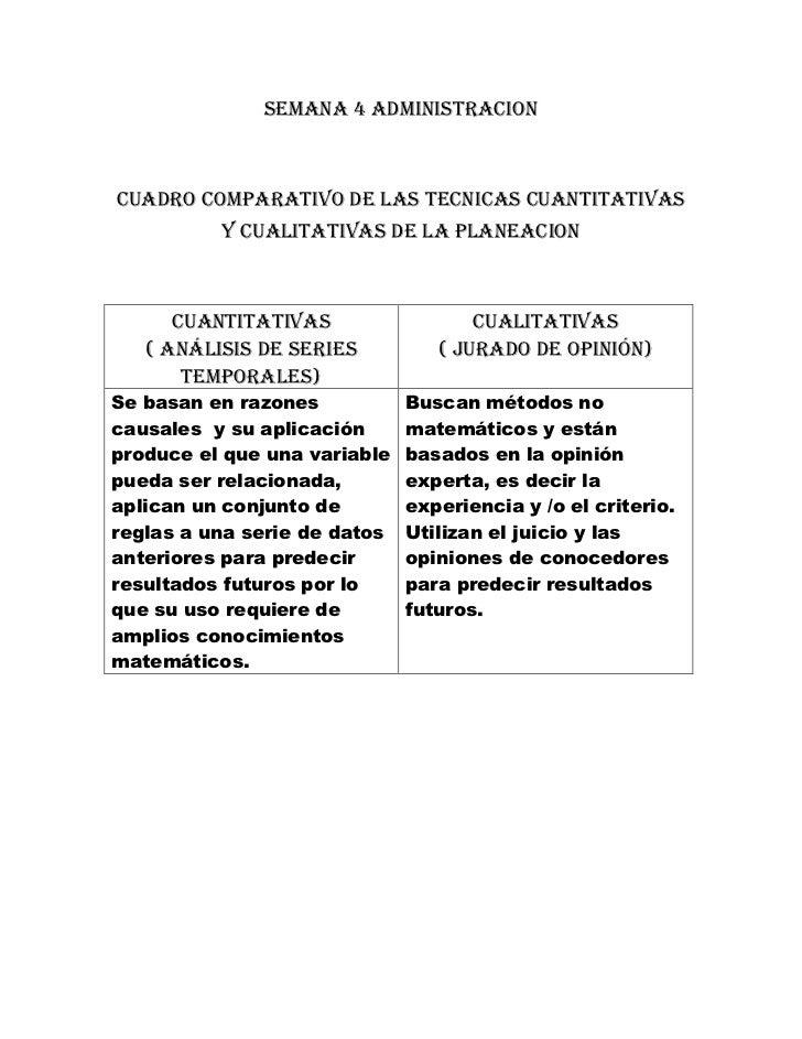 SEMANA 4 ADMINISTRACION<br />CUADRO COMPARATIVO DE LAS TECNICAS CUANTITATIVAS Y CUALITATIVAS DE LA PLANEACION<br />CUANTIT...