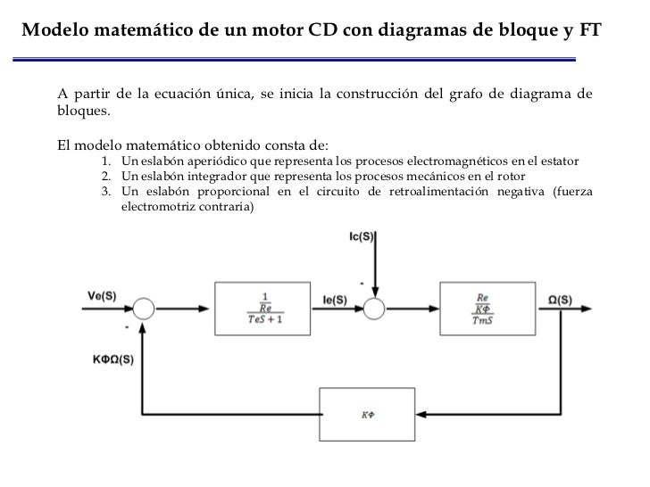 11 Must Try Shaved Ice Around World moreover 65 Genes Y Mutaciones moreover La Ricarica Attraverso La Porta Usb further Diagrama De Colaboracion moreover Crochet Two Swimsuit Pattern For Girls 7. on dice diagram