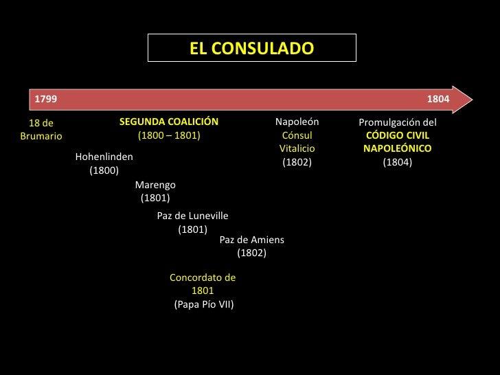 EL CONSULADO  1799                                                                         1804  18 de            SEGUNDA ...