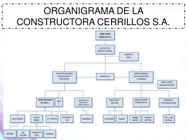 Semana 9 riesgo operativo for Organigrama de una empresa constructora