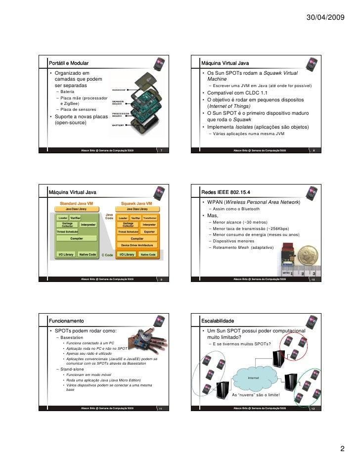 Projeto Sun SPOT Slide 2