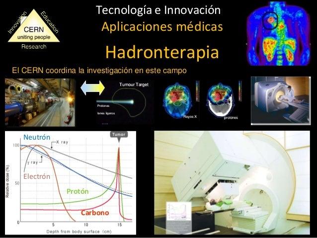 Resultado de imagen de el CERN y proyectos de la hadroterapia