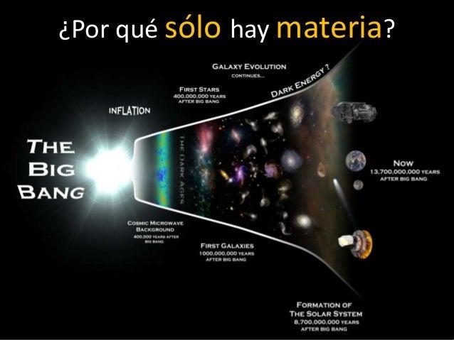 Resultado de imagen de Anti-materia en el Universo