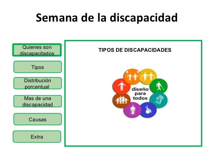 Semana de la discapacidad TIPOS DE DISCAPACIDADES Quienes son discapacitados Tipos Distribución porcentual  Causas Mas de ...