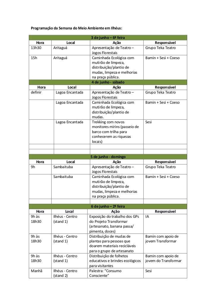 Programação da Semana do Meio Ambiente em Ilhéus:<br />3 de junho – 6ª feiraHoraLocalAçãoResponsável13h30AritaguáApresenta...