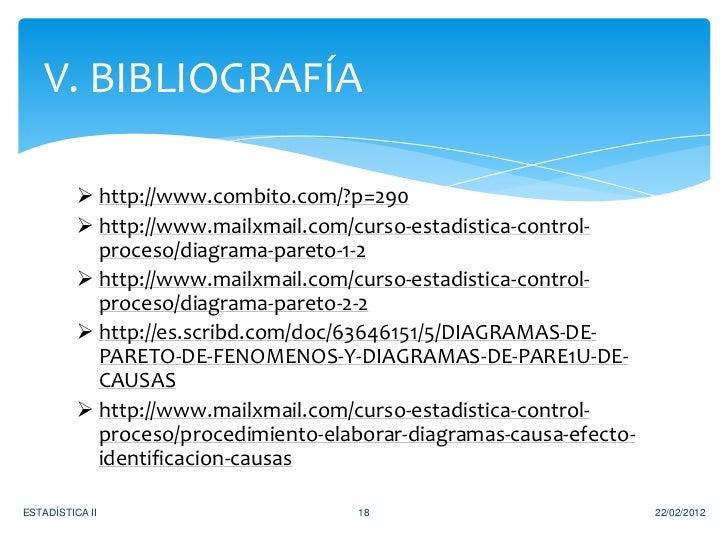 V. BIBLIOGRAFÍA           http://www.combito.com/?p=290           http://www.mailxmail.com/curso-estadistica-control-   ...