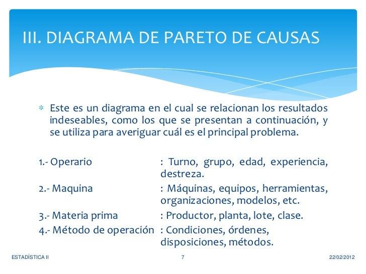 III. DIAGRAMA DE PARETO DE CAUSAS                 Este es un diagrama en el cual se relacionan los resultados             ...