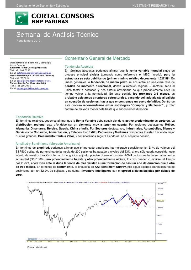 Informe semanal de Análisis Técnico de Cortal Consors - 7 de septiembre de 2010