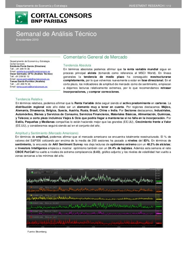 Departamento de Economía y Estrategia INVESTMENT RESEARCH I 1/12 Comentario General de Mercado Tendencia Absoluta En térmi...