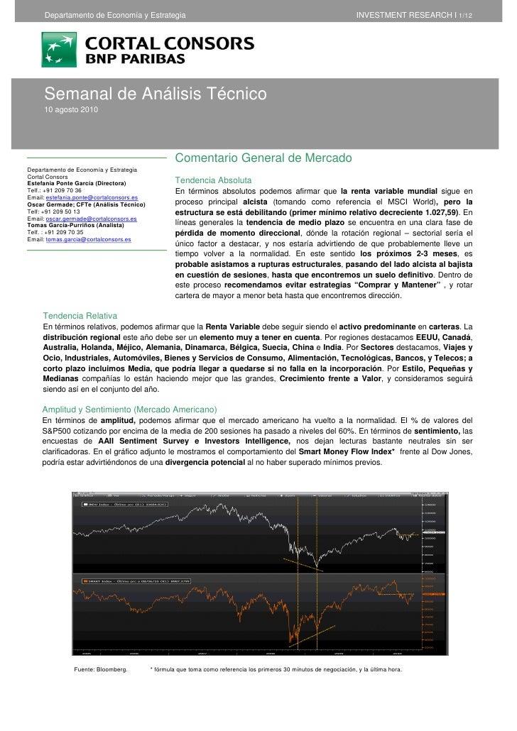 Informe semanal de Análisis Técnico de Cortal Consors - 10 de agosto de 2010