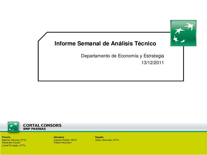 Informe Semanal de Análisis Técnico                                               Departamento de Economía y Estrategia   ...