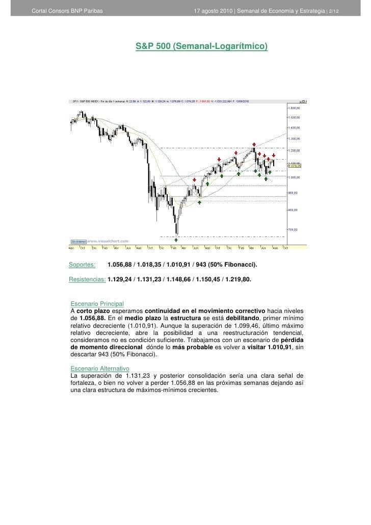 Cortal Consors BNP Paribas                                 17 agosto 2010   Semanal de Economía y Estrategia   2/12       ...