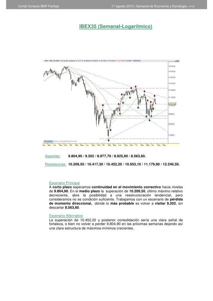 Cortal Consors BNP Paribas                                17 agosto 2010   Semanal de Economía y Estrategia   4/12        ...