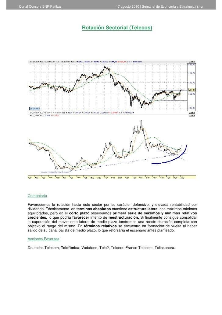Cortal Consors BNP Paribas                              17 agosto 2010   Semanal de Economía y Estrategia   5/12          ...