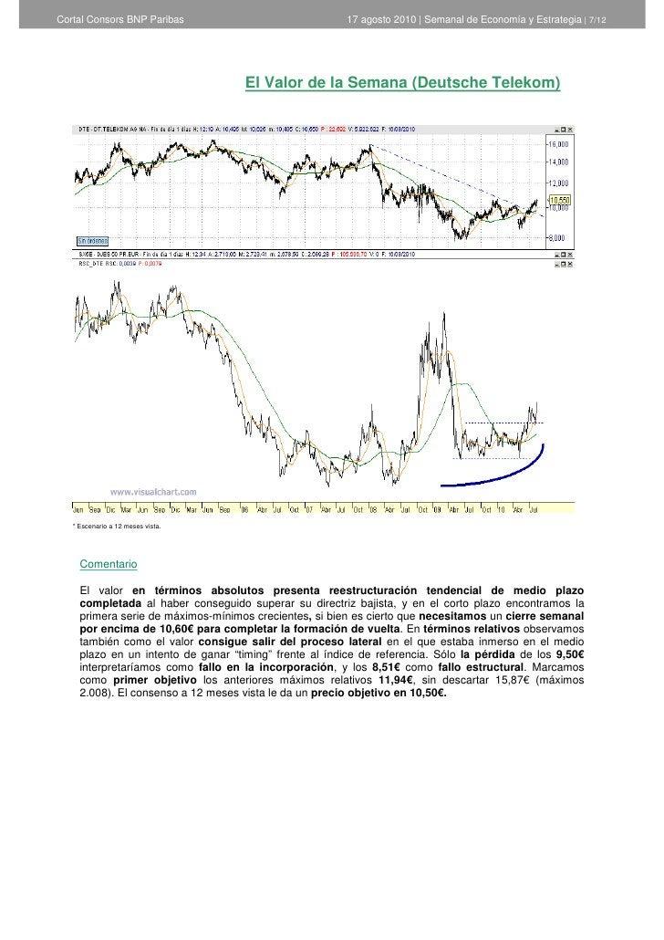 Cortal Consors BNP Paribas                              17 agosto 2010   Semanal de Economía y Estrategia   7/12          ...