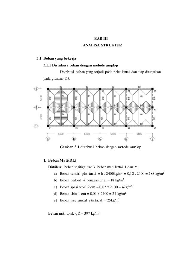 Contoh Kerjaan Struktur Beton Bertulang 2