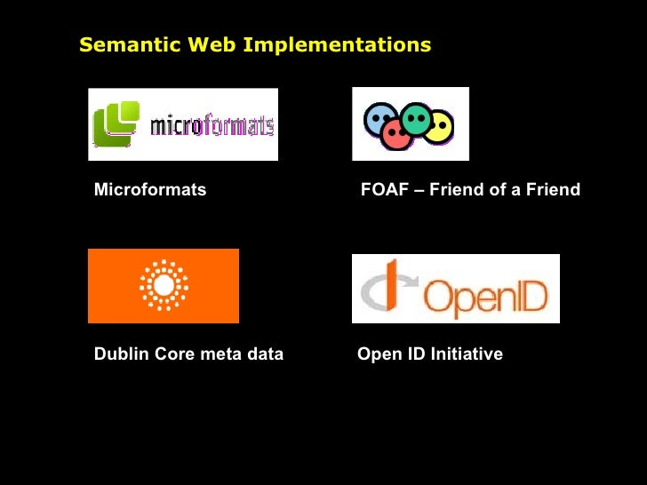 Semantic Web Implementations Microformats Dublin Core meta data FOAF – Friend of a Friend Open ID Initiative