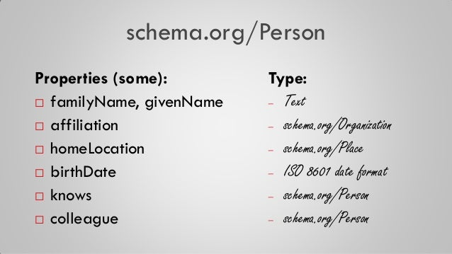 schema.org/Person Properties (some):  familyName, givenName  affiliation  homeLocation  birthDate  knows  colleague ...