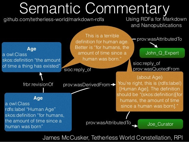 Semantic Commentary James McCusker, Tetherless World Constellation, RPI This is a terrible definition for human age. Better...