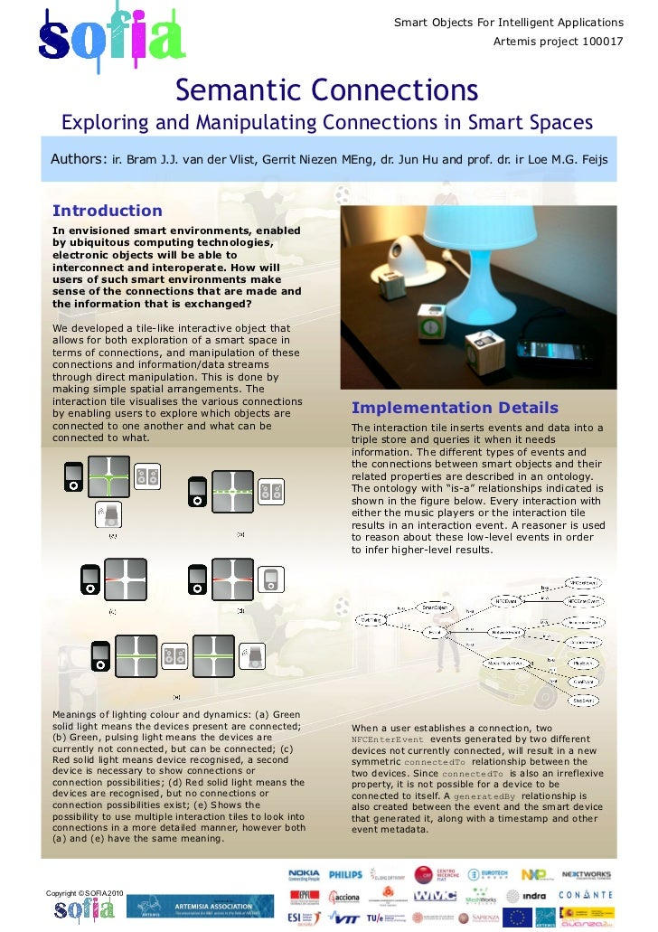 Smart Objects For Intelligent Applications                                                                                ...
