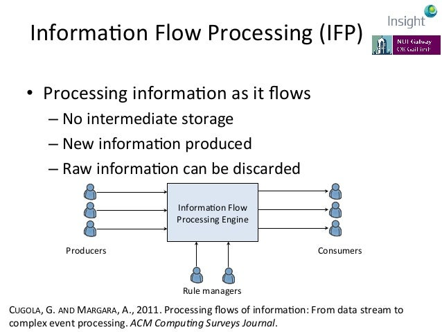 InformaKon  Flow  Processing  (IFP)   • Requirements   –Real-‐Kme  or  near  real-‐Kme  processing ...