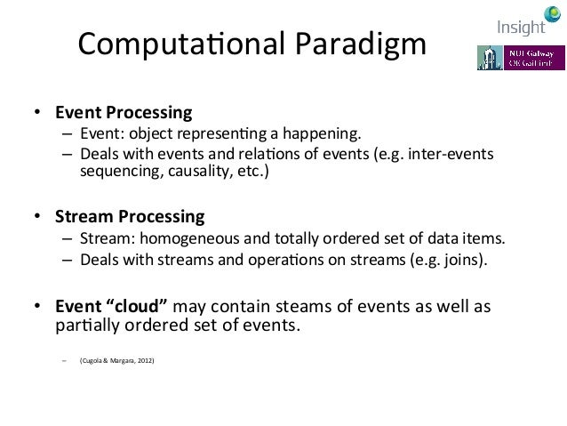 • Event  processing  agents,  network,  and  rules.   Event  Processing  Architecture   Producer   Pr...