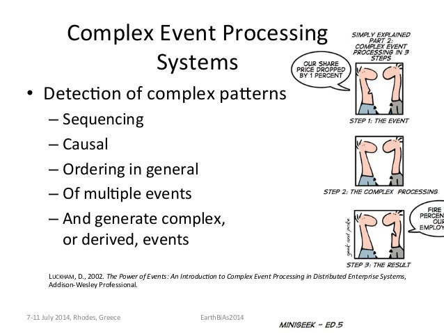 Complex  Event  Processing   Systems      Adapted  from  CUGOLA,  G.  AND  MARGARA,  A.,  2011.  ...