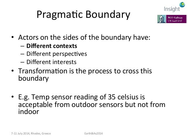 Cross-‐Boundaries  Exchange   7-‐11  July  2014,  Rhodes,  Greece   EarthBiAs2014               ...